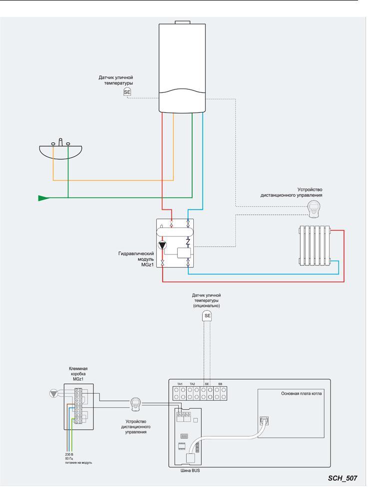 Котельные установки и агрегаты: классификация по параметрам